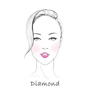 FAQs - image diamond-shaped-face-300x300 on https://purewigs.com
